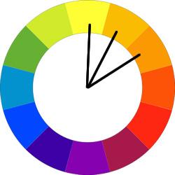 Аналогичные цветовая схема основана на тщательном подборе цвета в той же области цветового спектра.